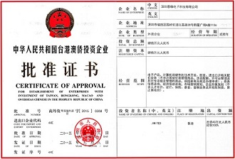 WFOE Certificate of Registration
